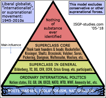 [Image: globalist-superclass-pyramid-structure.png]