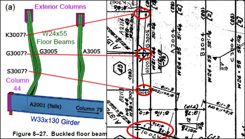 NIST-WTC-7-beams-K3007-G3007-S3007-G3005-A2001-girder-column-79-failure